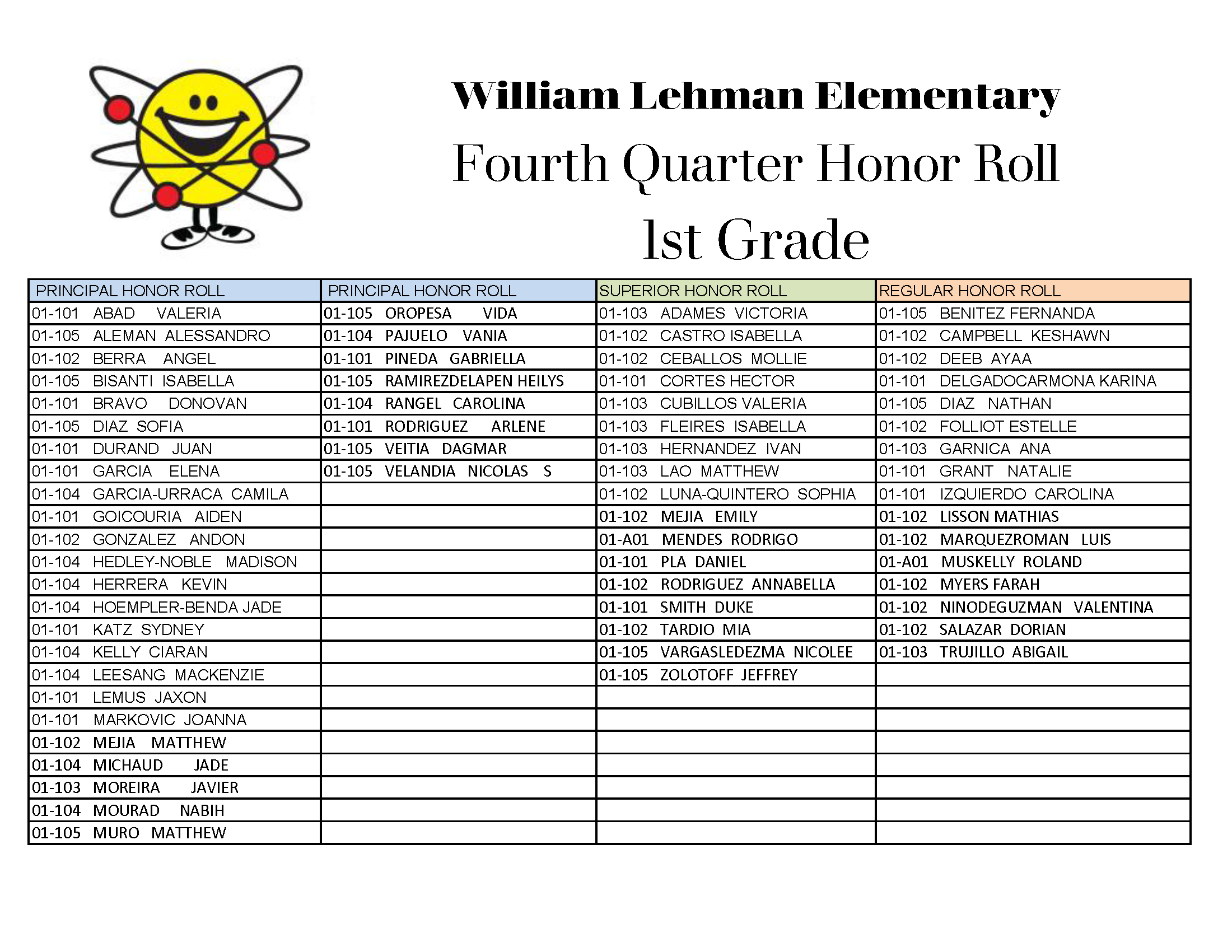 honor roll list